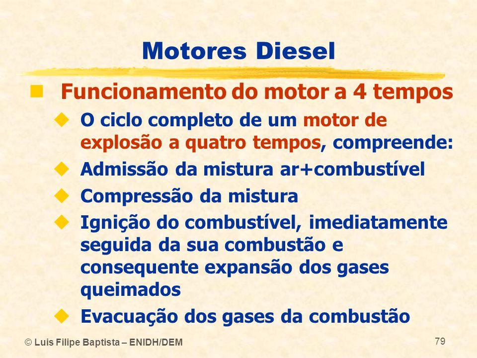 © Luis Filipe Baptista – ENIDH/DEM 79 Motores Diesel  Funcionamento do motor a 4 tempos  O ciclo completo de um motor de explosão a quatro tempos, c