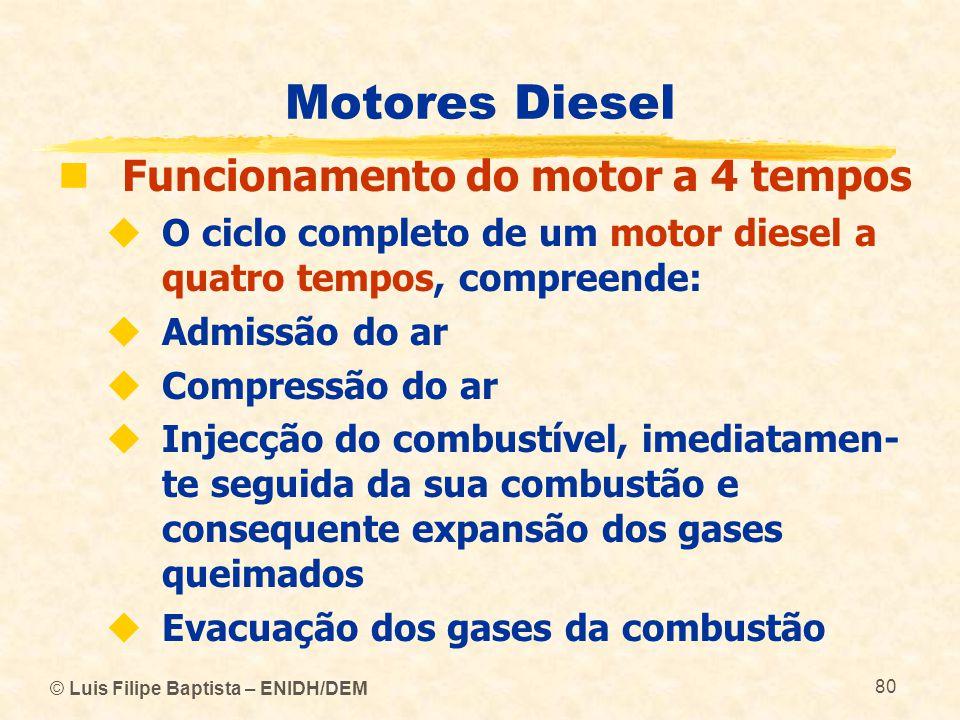 © Luis Filipe Baptista – ENIDH/DEM 80 Motores Diesel  Funcionamento do motor a 4 tempos  O ciclo completo de um motor diesel a quatro tempos, compre