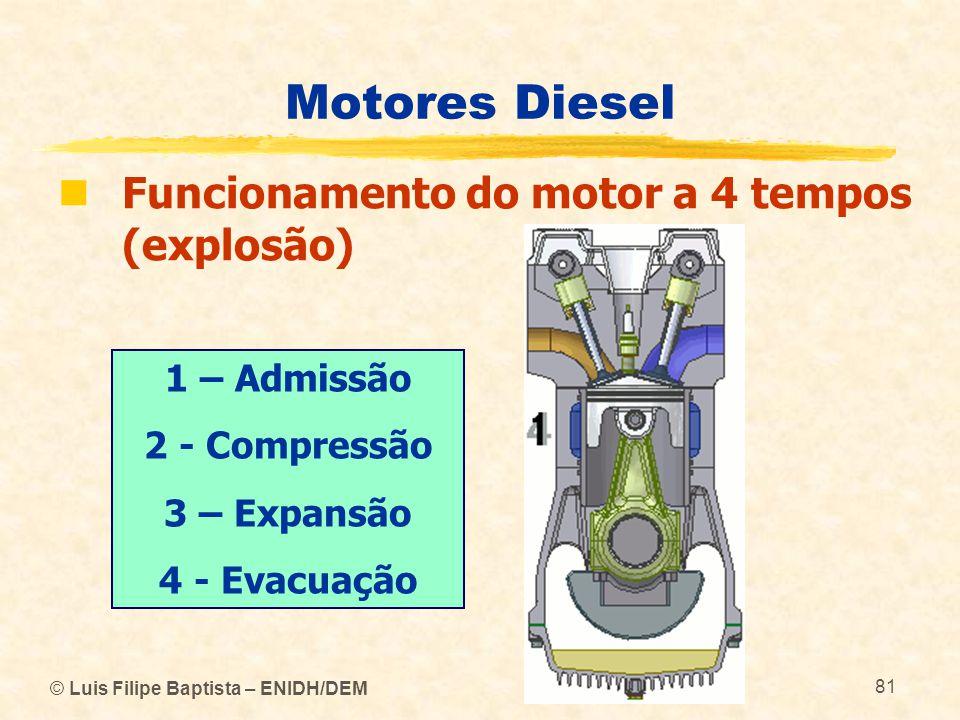 © Luis Filipe Baptista – ENIDH/DEM 81 Motores Diesel  Funcionamento do motor a 4 tempos (explosão) 1 – Admissão 2 - Compressão 3 – Expansão 4 - Evacu