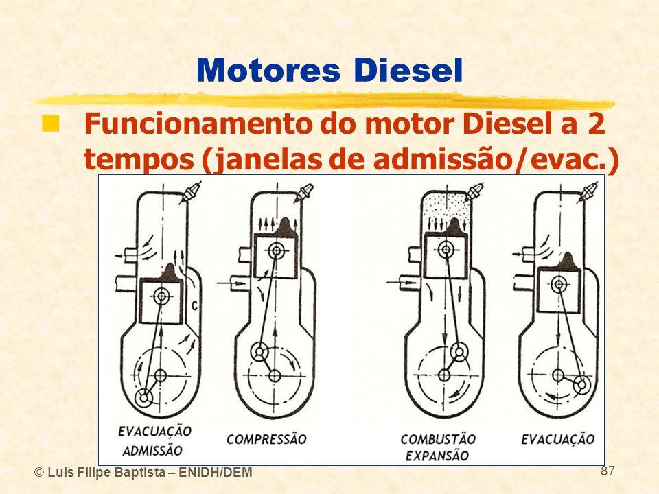 © Luis Filipe Baptista – ENIDH/DEM 87 Motores Diesel  Funcionamento do motor Diesel a 2 tempos (janelas de admissão/evac.)