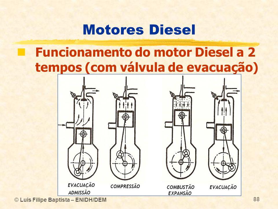 © Luis Filipe Baptista – ENIDH/DEM 88 Motores Diesel  Funcionamento do motor Diesel a 2 tempos (com válvula de evacuação)