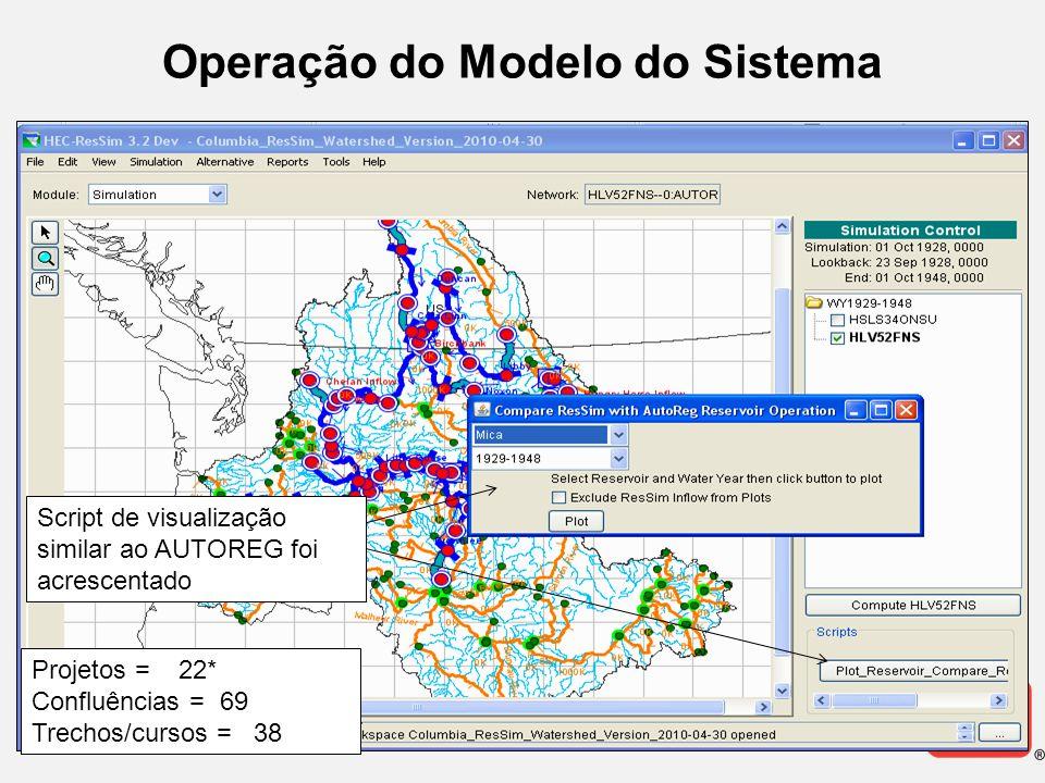 Manuais Mestre de Controle de Água Requisitos para Reservatórios a serem operados pelos Sistemas Dois Reservatórios de Controle de Cheias, Hidreletricidade, Abastecimento de Água, Recreação e de Queda Alta Ambientais que alimentam Barragens Hidrelétricas a Navegação a Jusante