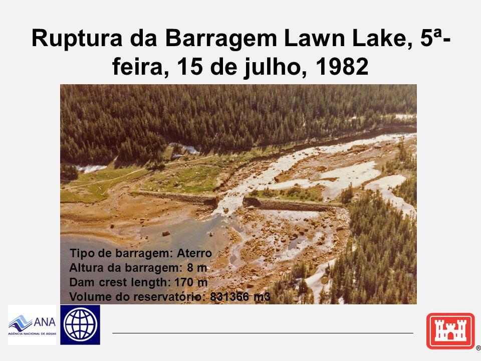 Ruptura da Barragem em Cascata