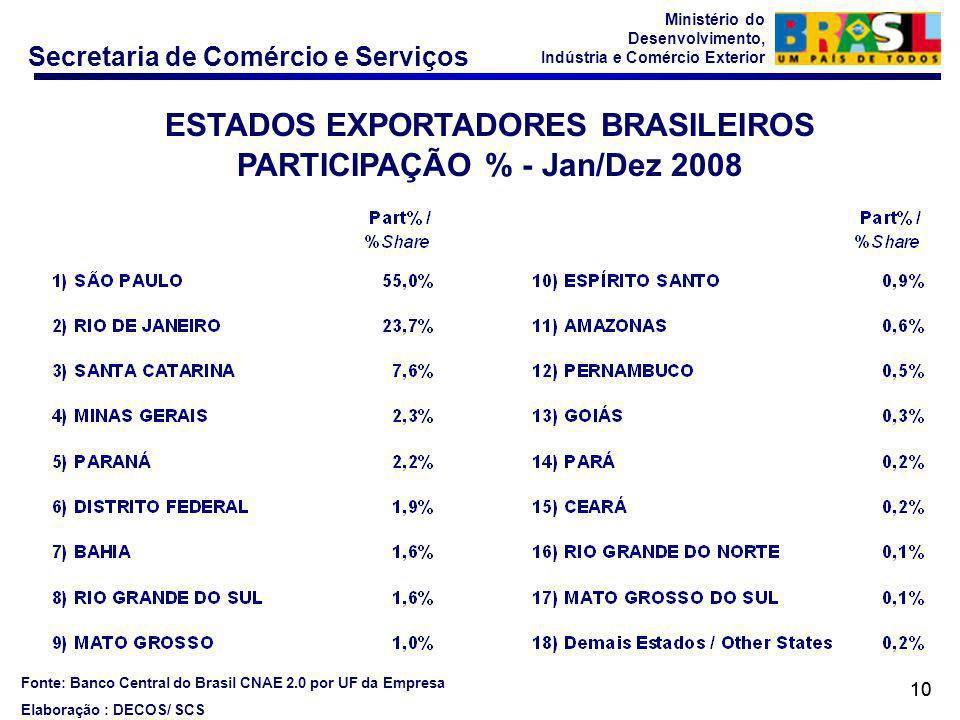 Secretaria de Comércio e Serviços Ministério do Desenvolvimento, Indústria e Comércio Exterior 10 ESTADOS EXPORTADORES BRASILEIROS PARTICIPAÇÃO % - Ja