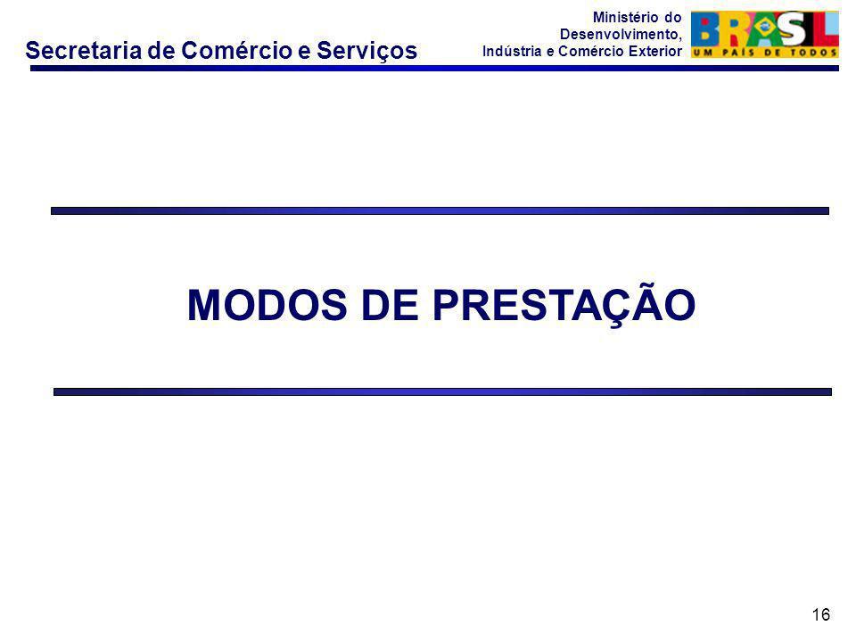 Secretaria de Comércio e Serviços Ministério do Desenvolvimento, Indústria e Comércio Exterior 16 MODOS DE PRESTAÇÃO
