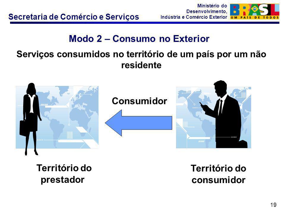 Secretaria de Comércio e Serviços Ministério do Desenvolvimento, Indústria e Comércio Exterior 19 Modo 2 – Consumo no Exterior Serviços consumidos no