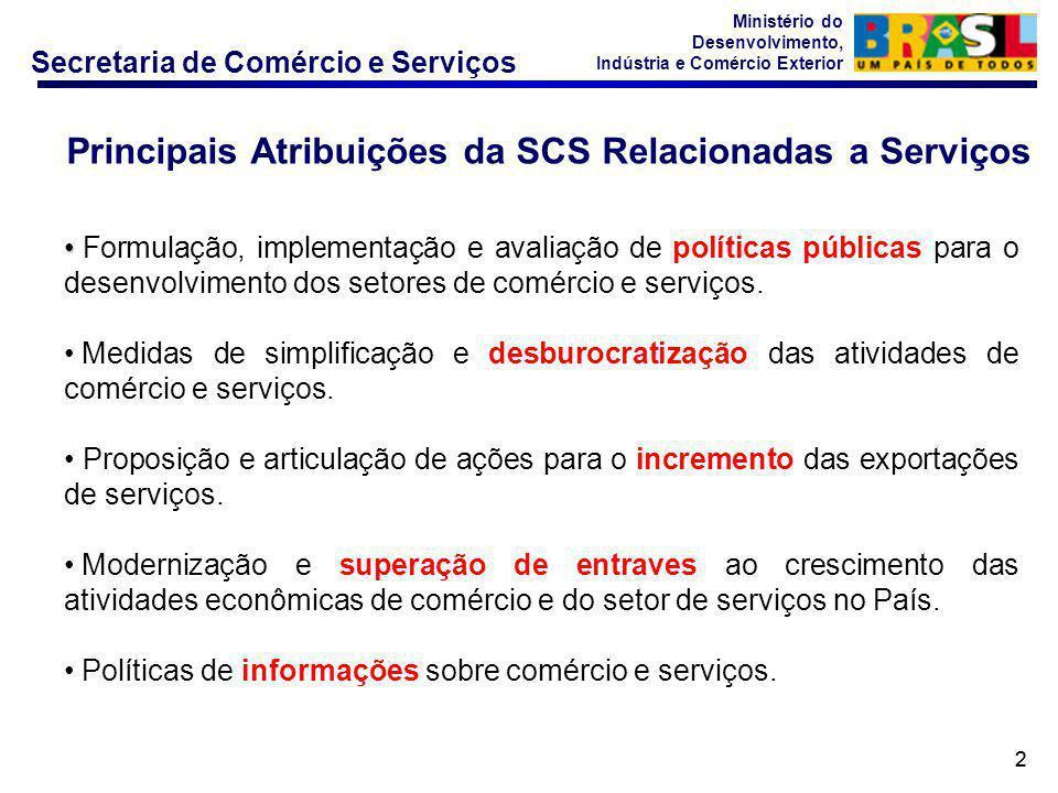 Secretaria de Comércio e Serviços Ministério do Desenvolvimento, Indústria e Comércio Exterior 22 Principais Atribuições da SCS Relacionadas a Serviço