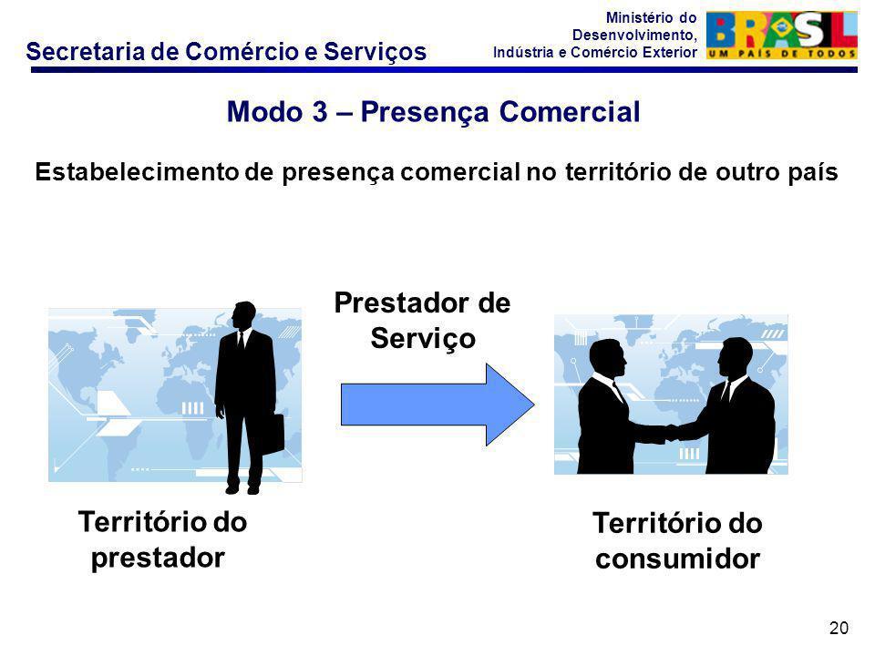 Secretaria de Comércio e Serviços Ministério do Desenvolvimento, Indústria e Comércio Exterior 20 Modo 3 – Presença Comercial Estabelecimento de prese