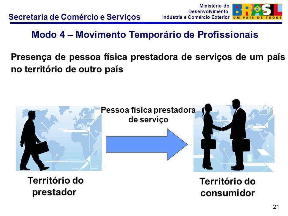 Secretaria de Comércio e Serviços Ministério do Desenvolvimento, Indústria e Comércio Exterior 21 Modo 4 – Movimento Temporário de Profissionais Prese