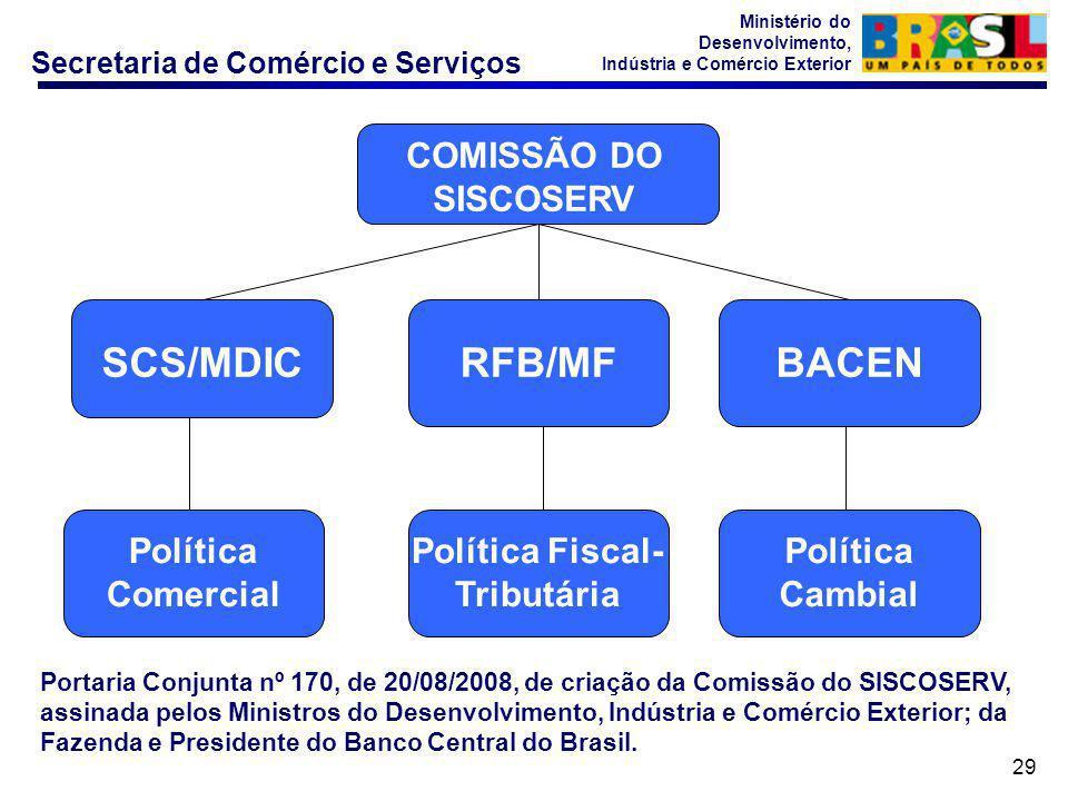 Secretaria de Comércio e Serviços Ministério do Desenvolvimento, Indústria e Comércio Exterior 29 SCS/MDICRFB/MFBACEN COMISSÃO DO SISCOSERV Política C