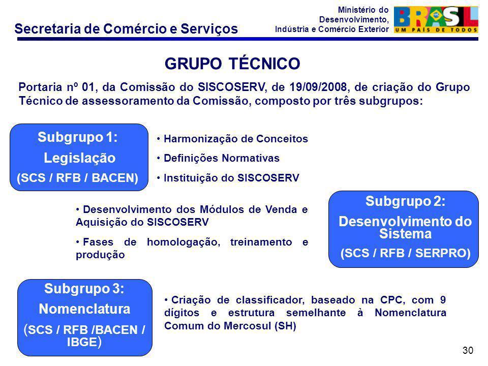 Secretaria de Comércio e Serviços Ministério do Desenvolvimento, Indústria e Comércio Exterior 30 Subgrupo 1: Legislação (SCS / RFB / BACEN) Subgrupo