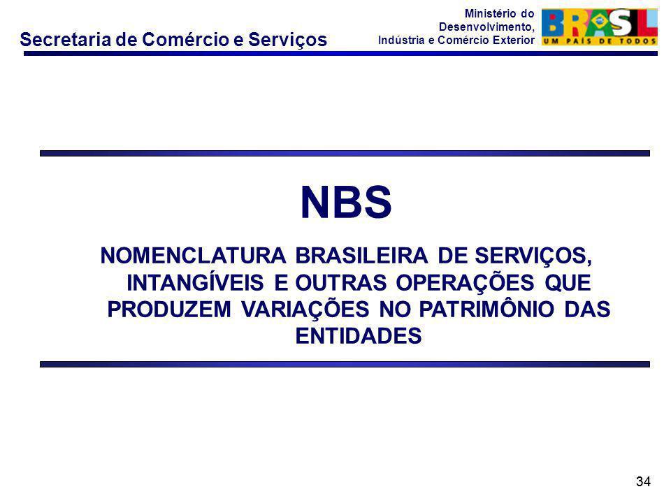 Secretaria de Comércio e Serviços Ministério do Desenvolvimento, Indústria e Comércio Exterior 34 NBS NOMENCLATURA BRASILEIRA DE SERVIÇOS, INTANGÍVEIS