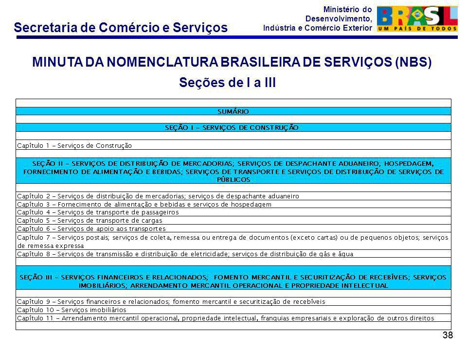 Secretaria de Comércio e Serviços Ministério do Desenvolvimento, Indústria e Comércio Exterior 38 Seções de I a III MINUTA DA NOMENCLATURA BRASILEIRA
