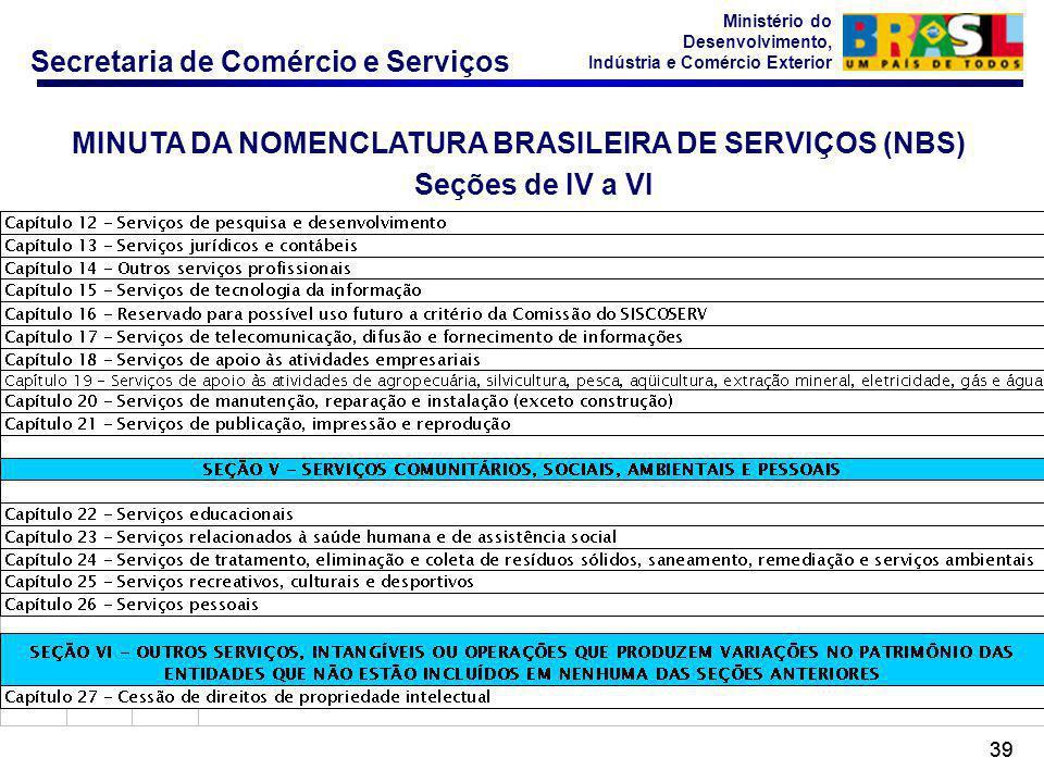 Secretaria de Comércio e Serviços Ministério do Desenvolvimento, Indústria e Comércio Exterior 39 Seções de IV a VI MINUTA DA NOMENCLATURA BRASILEIRA