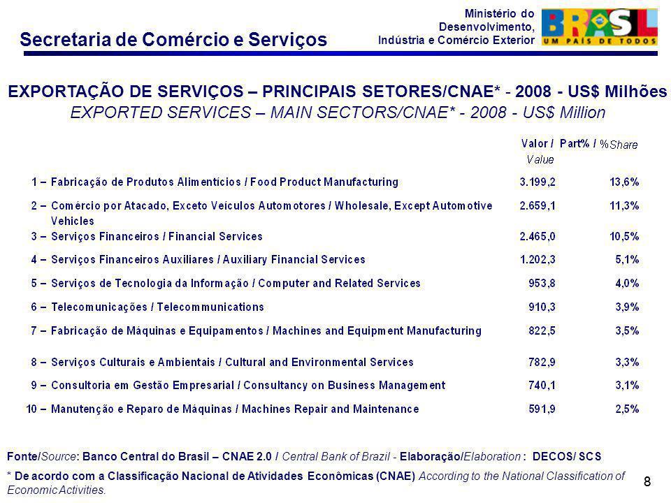 Secretaria de Comércio e Serviços Ministério do Desenvolvimento, Indústria e Comércio Exterior 88 EXPORTAÇÃO DE SERVIÇOS – PRINCIPAIS SETORES/CNAE* -