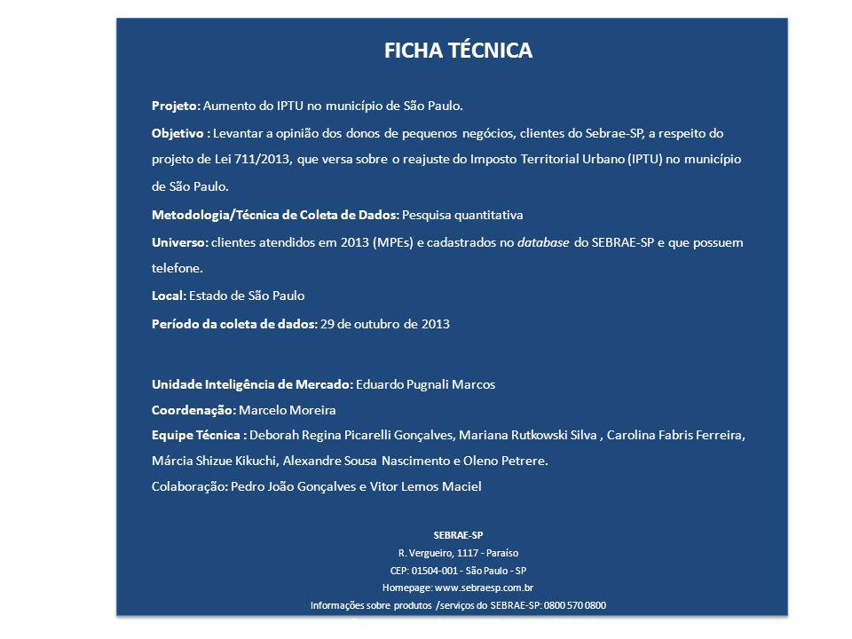 FICHA TÉCNICA Projeto: Aumento do IPTU no município de São Paulo. Objetivo : Levantar a opinião dos donos de pequenos negócios, clientes do Sebrae-SP,