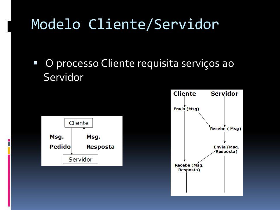 Tipos de sockets  Tipos de sockets : stream (TCP/IP) e datagram (UDP/IP)  Stream: confiáveis, dados são entregues em ordem na mesma sequencia de envio.