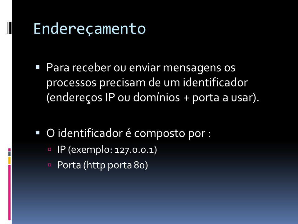 Endereçamento  Para receber ou enviar mensagens os processos precisam de um identificador (endereços IP ou domínios + porta a usar).