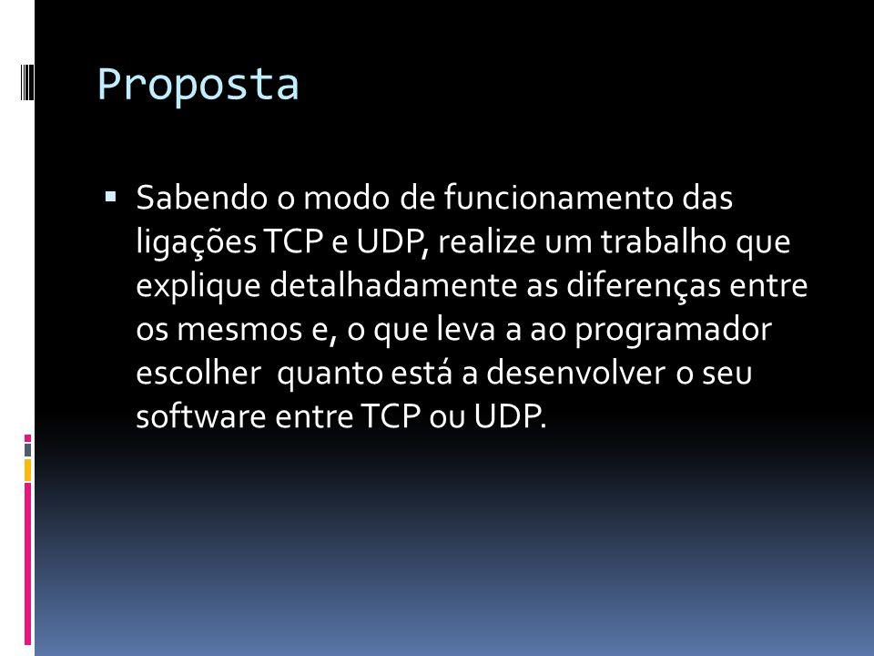 Proposta  Sabendo o modo de funcionamento das ligações TCP e UDP, realize um trabalho que explique detalhadamente as diferenças entre os mesmos e, o que leva a ao programador escolher quanto está a desenvolver o seu software entre TCP ou UDP.