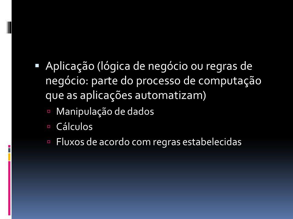  Aplicação (lógica de negócio ou regras de negócio: parte do processo de computação que as aplicações automatizam)  Manipulação de dados  Cálculos  Fluxos de acordo com regras estabelecidas