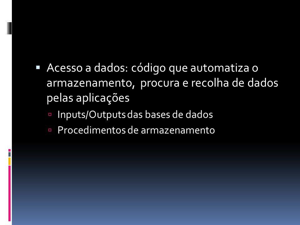 UDP - Datagram sendto () bind () socket () recvfrom () Servidor socket () Cliente bloqueado sendto () recvfrom () Dados (pedido) Dados resposta) close ()