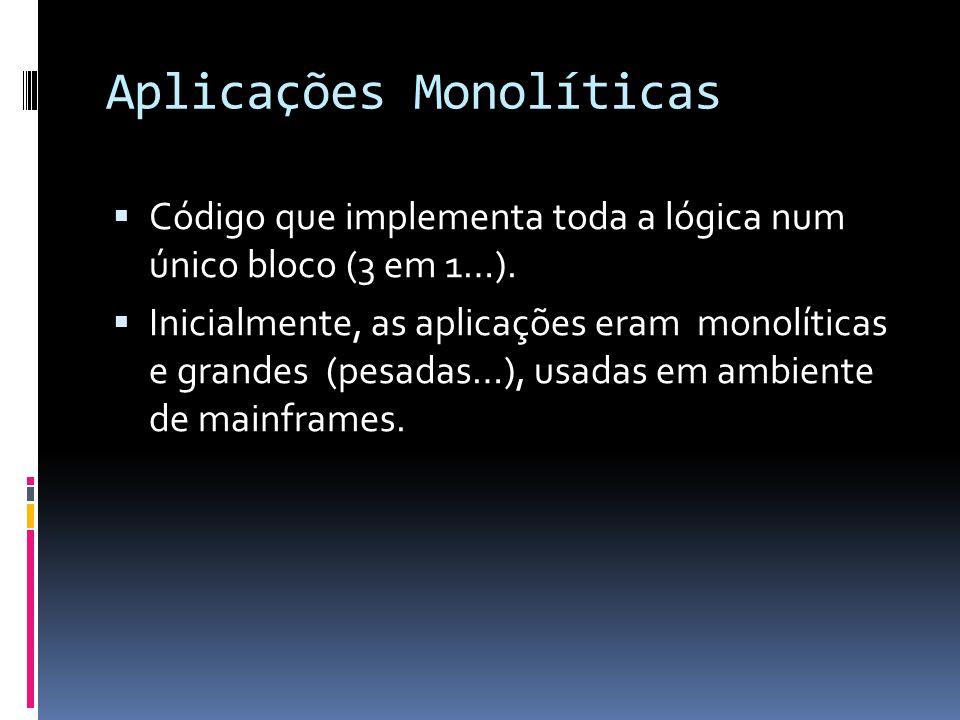 Aplicações Monolíticas  Código que implementa toda a lógica num único bloco (3 em 1…).