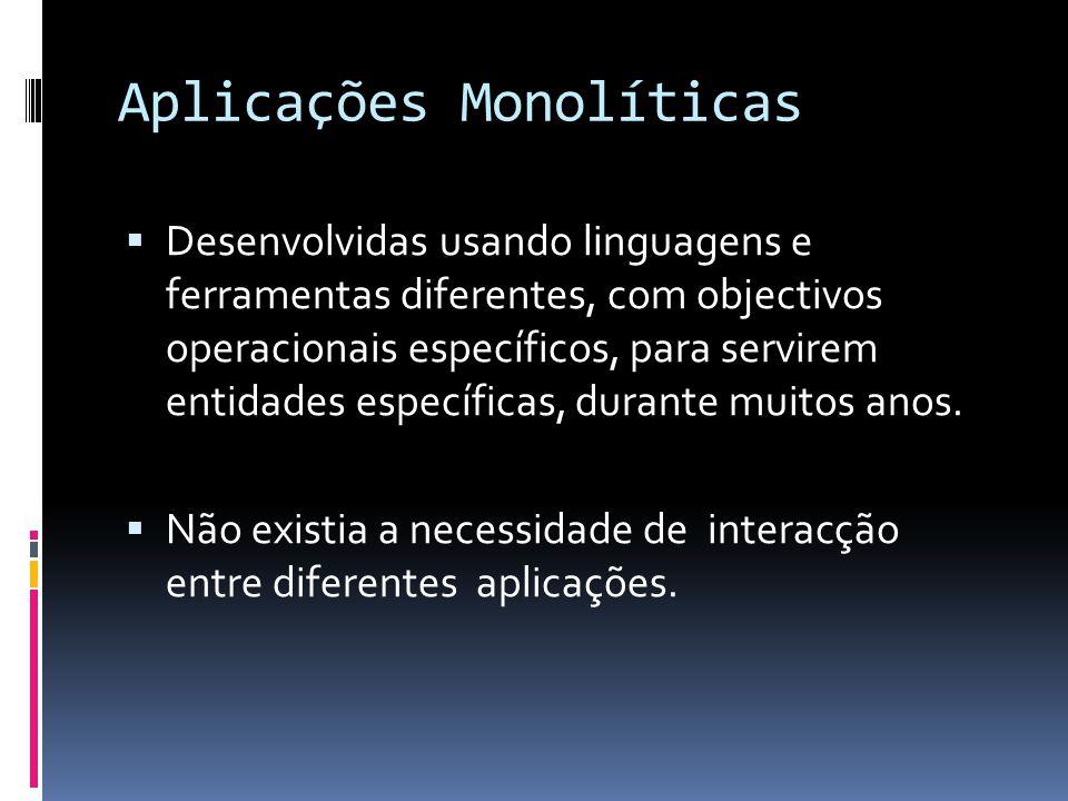 Aplicações Monolíticas  Desenvolvidas usando linguagens e ferramentas diferentes, com objectivos operacionais específicos, para servirem entidades específicas, durante muitos anos.