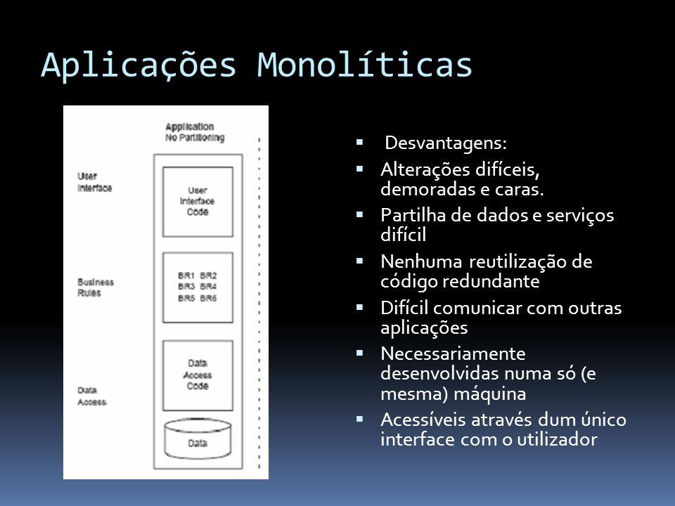 Arquitectura do Modelo Cliente/Servidor (I)  Arquitectura em que as aplicações para cumprirem os seus objectivos funcionais devem pedir assistência (serviços) a uma outra componente de software.