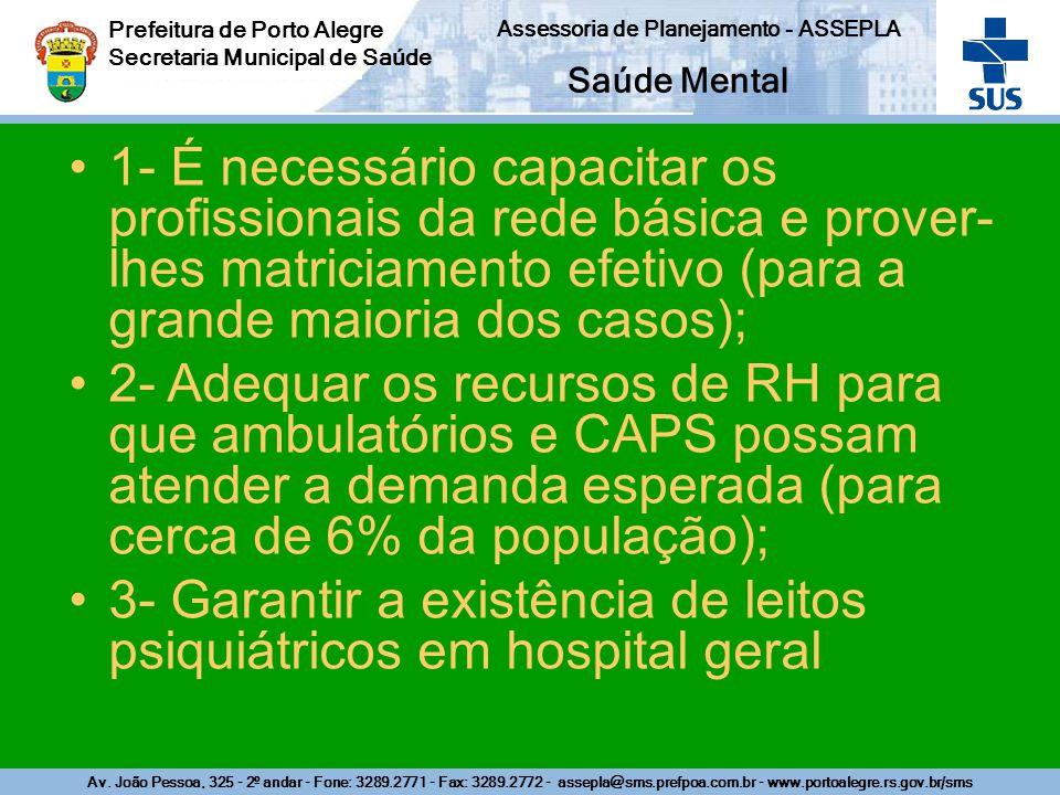 Av. João Pessoa, 325 - 2º andar - Fone: 3289.2771 - Fax: 3289.2772 - assepla@sms.prefpoa.com.br - www.portoalegre.rs.gov.br/sms Prefeitura de Porto Al