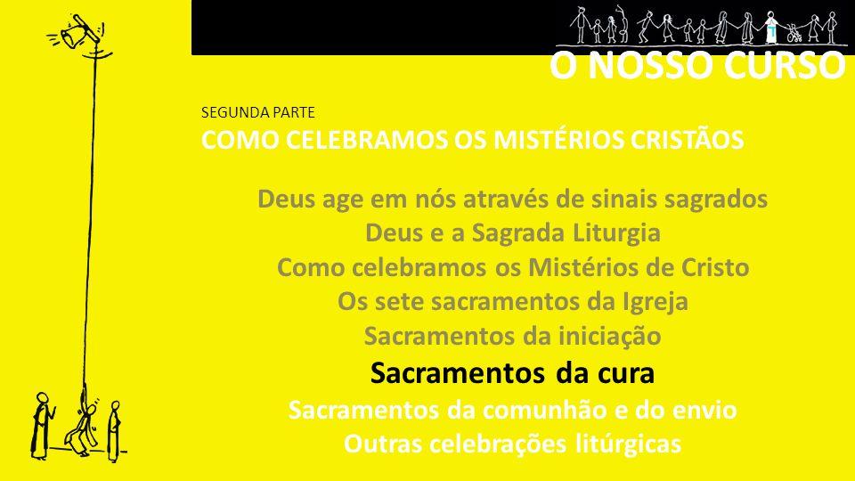 SEGUNDA PARTE COMO CELEBRAMOS OS MISTÉRIOS CRISTÃOS O NOSSO CURSO Deus age em nós através de sinais sagrados Deus e a Sagrada Liturgia Como celebramos