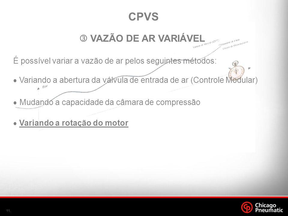 11. É possível variar a vazão de ar pelos seguintes métodos:  Variando a abertura da válvula de entrada de ar (Controle Modular)  Mudando a capacida