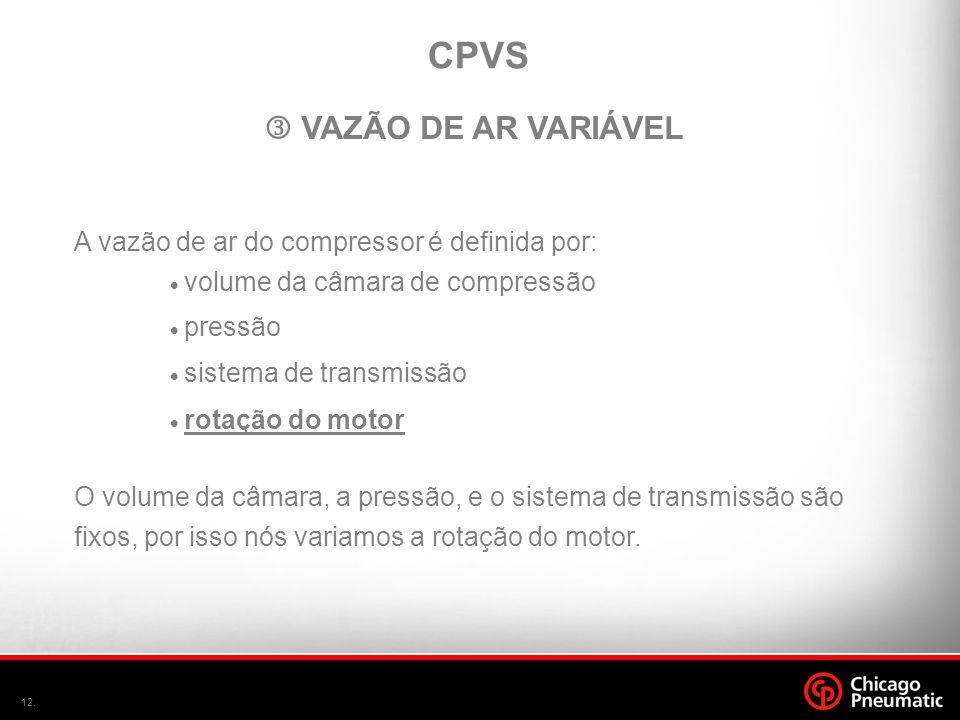 12. A vazão de ar do compressor é definida por:  volume da câmara de compressão  pressão  sistema de transmissão  rotação do motor O volume da câm
