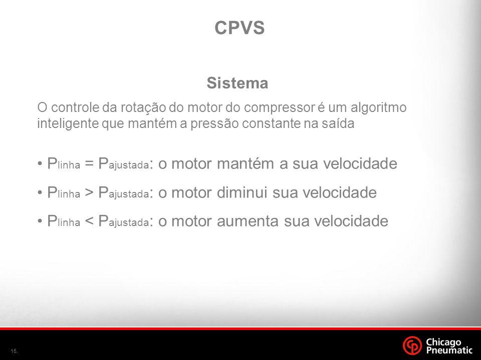 15. O controle da rotação do motor do compressor é um algoritmo inteligente que mantém a pressão constante na saída • P linha = P ajustada : o motor m