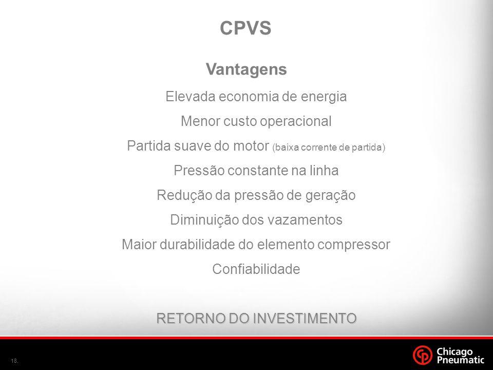 18. CPVS Vantagens Elevada economia de energia Menor custo operacional Partida suave do motor (baixa corrente de partida) Pressão constante na linha R