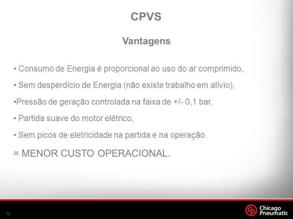 19. • Consumo de Energia é proporcional ao uso do ar comprimido, • Sem desperdício de Energia (não existe trabalho em alívio), •Pressão de geração con