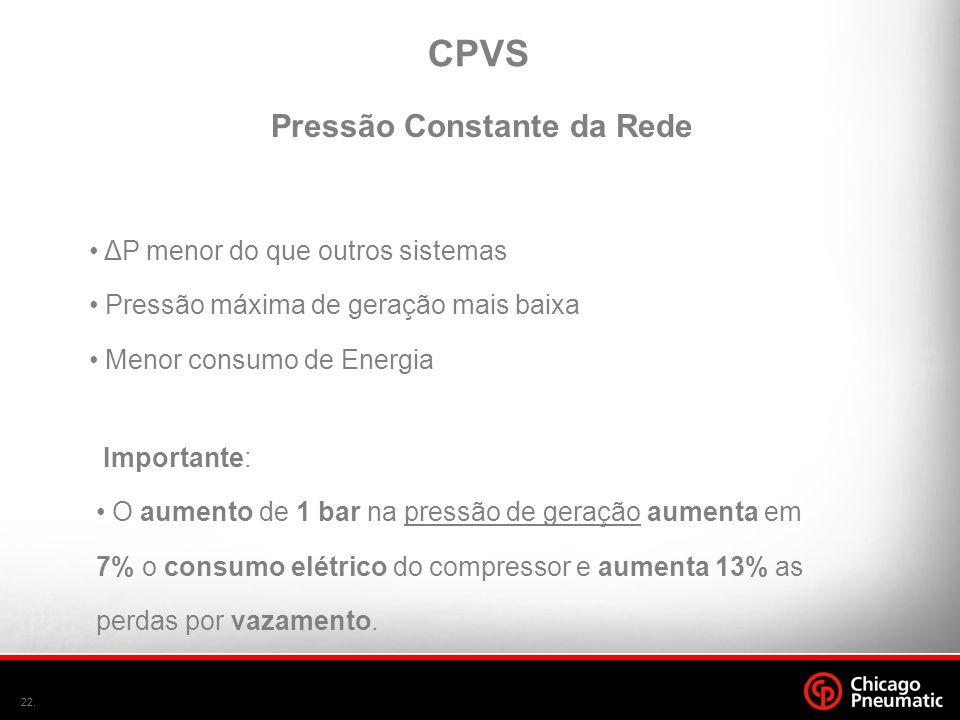 22. • ΔP menor do que outros sistemas • Pressão máxima de geração mais baixa • Menor consumo de Energia CPVS Pressão Constante da Rede Importante: • O