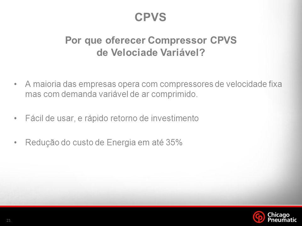 23. •A maioria das empresas opera com compressores de velocidade fixa mas com demanda variável de ar comprimido. •Fácil de usar, e rápido retorno de i