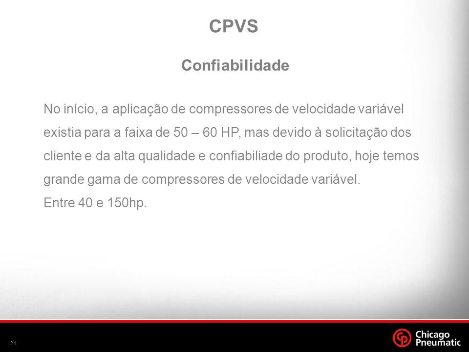 24. CPVS Confiabilidade No início, a aplicação de compressores de velocidade variável existia para a faixa de 50 – 60 HP, mas devido à solicitação dos