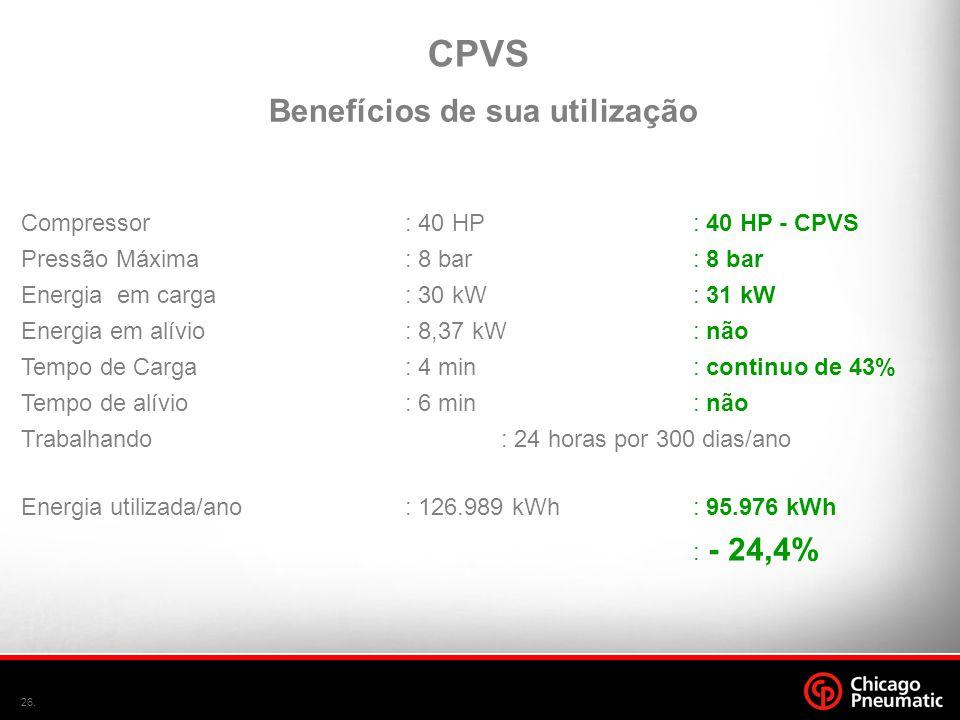 26. Compressor : 40 HP: 40 HP - CPVS Pressão Máxima: 8 bar: 8 bar Energiaem carga: 30 kW: 31 kW Energia em alívio: 8,37 kW: não Tempo de Carga : 4 min