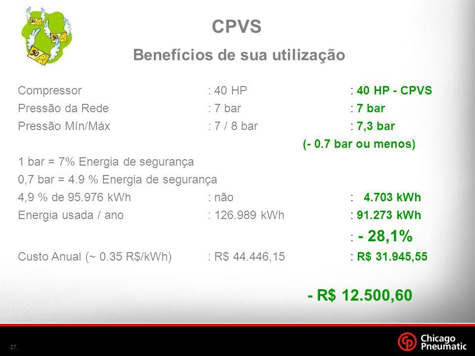 27. Compressor : 40 HP: 40 HP - CPVS Pressão da Rede : 7 bar: 7 bar Pressão Mín/Máx : 7 / 8 bar: 7,3 bar (- 0.7 bar ou menos) 1 bar = 7% Energia de se
