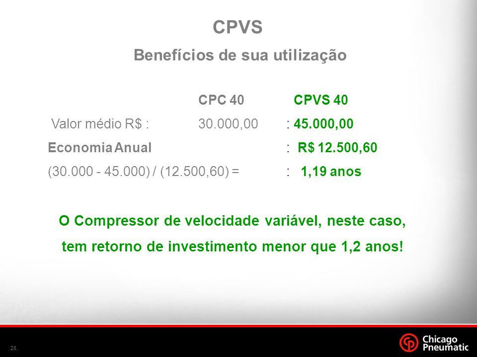 28. CPC 40 CPVS 40 Valor médio R$ : 30.000,00: 45.000,00 Economia Anual: R$ 12.500,60 (30.000 - 45.000) / (12.500,60) =: 1,19 anos O Compressor de vel