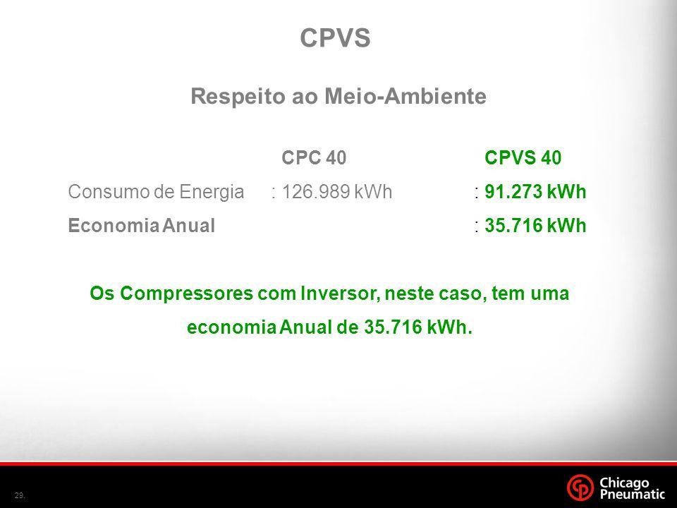 29. CPVS Respeito ao Meio-Ambiente CPC 40 CPVS 40 Consumo de Energia: 126.989 kWh: 91.273 kWh Economia Anual: 35.716 kWh Os Compressores com Inversor,
