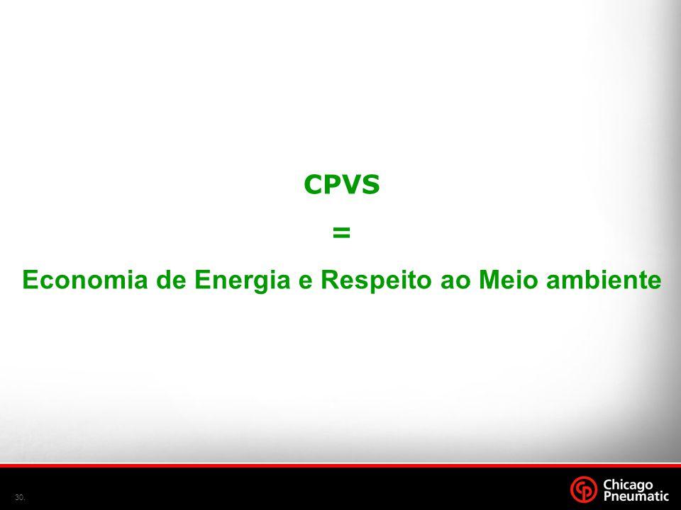 30. CPVS = Economia de Energia e Respeito ao Meio ambiente
