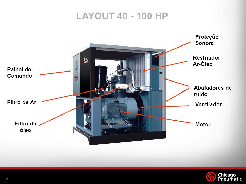 35. Motor Ventilador Filtro de Ar Painel de Comando Abafadores de ruído Proteção Sonora Resfriador Ar-Óleo Filtro de óleo LAYOUT 40 - 100 HP