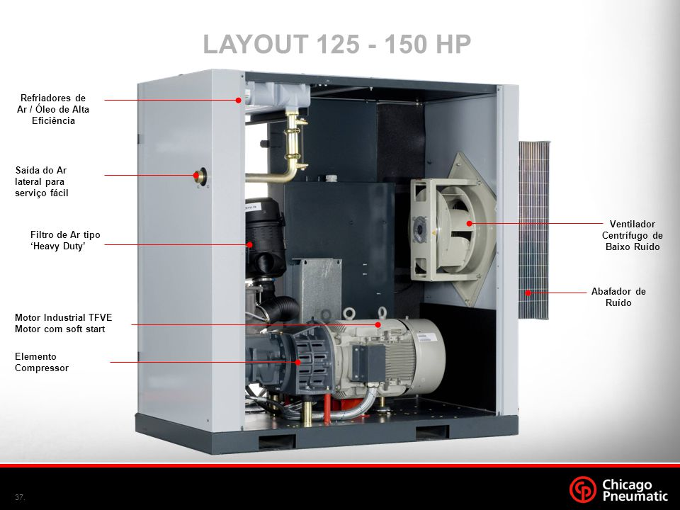 37. Elemento Compressor Ventilador Centrífugo de Baixo Ruído Motor Industrial TFVE Motor com soft start Filtro de Ar tipo 'Heavy Duty' Refriadores de
