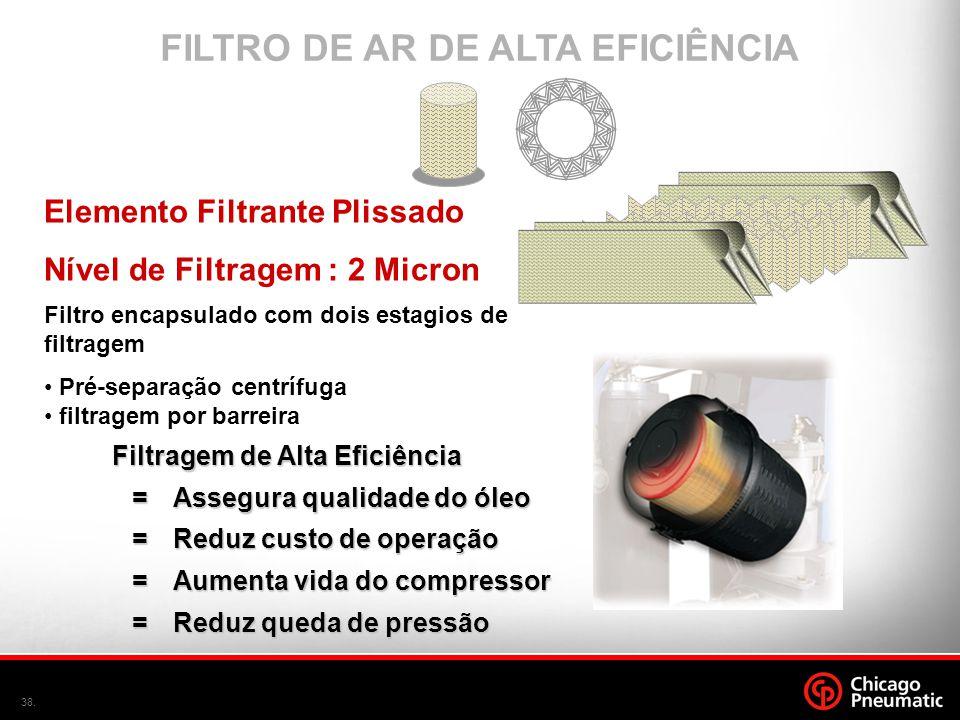38. FILTRO DE AR DE ALTA EFICIÊNCIA Filtro encapsulado com dois estagios de filtragem • Pré-separação centrífuga • filtragem por barreira Filtragem de