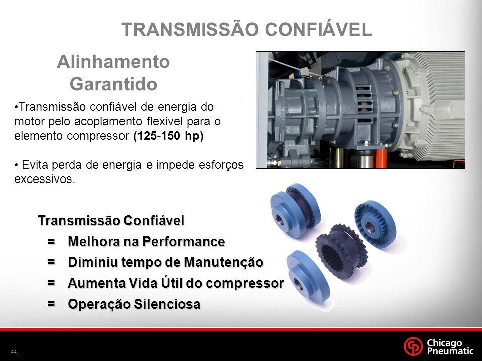 44. TRANSMISSÃO CONFIÁVEL Alinhamento Garantido •Transmissão confiável de energia do motor pelo acoplamento flexivel para o elemento compressor (125-1