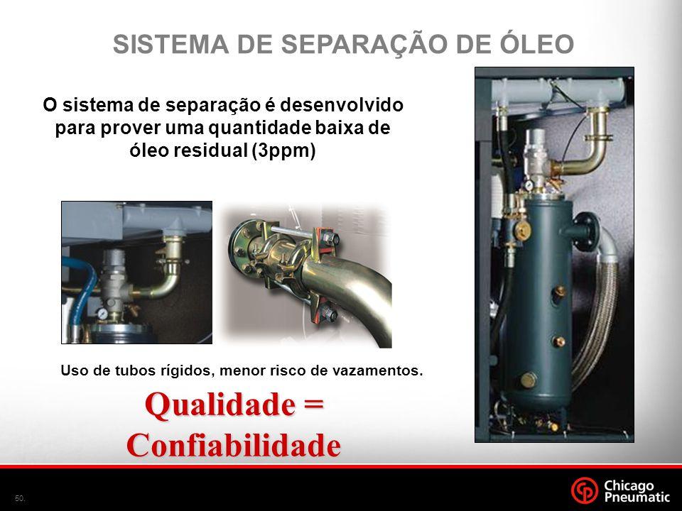 50. O sistema de separação é desenvolvido para prover uma quantidade baixa de óleo residual (3ppm) Uso de tubos rígidos, menor risco de vazamentos. Qu