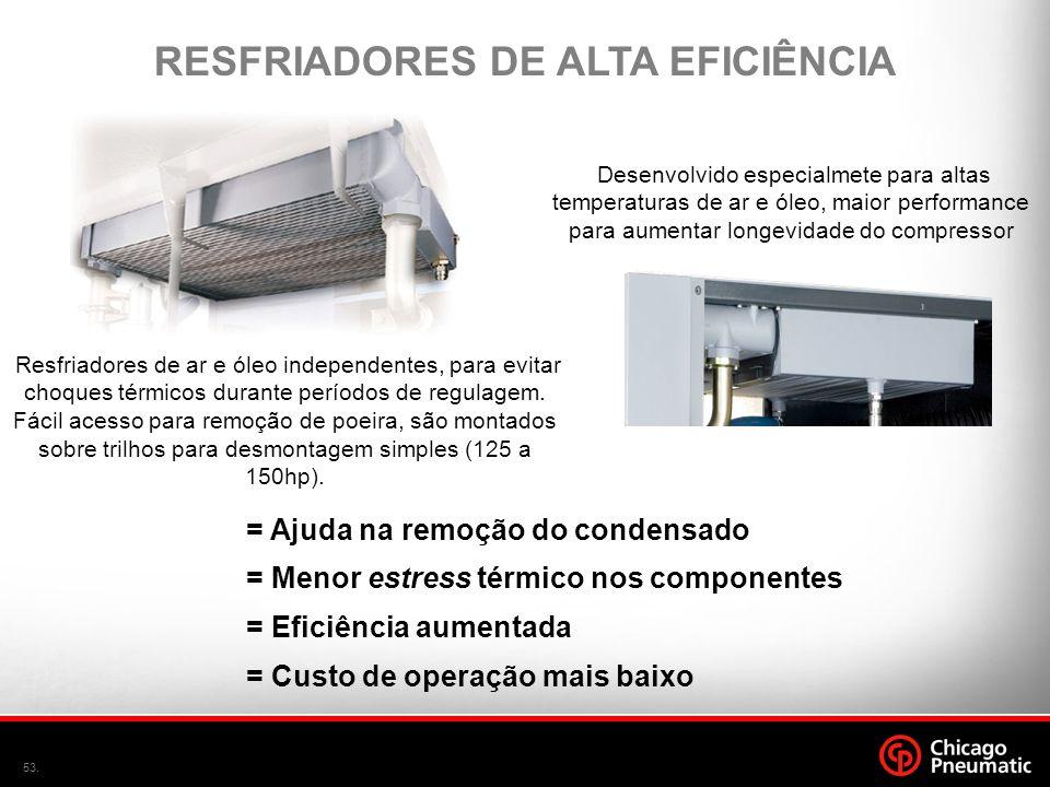 53. = Ajuda na remoção do condensado = Menor estress térmico nos componentes = Eficiência aumentada = Custo de operação mais baixo Desenvolvido especi