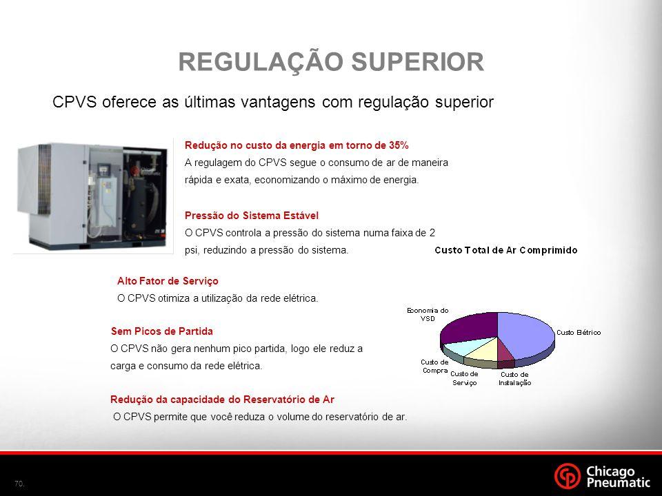 70. REGULAÇÃO SUPERIOR CPVS oferece as últimas vantagens com regulação superior Pressão do Sistema Estável O CPVS controla a pressão do sistema numa f